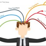 8 Free Online Mind Map Tools to Boost Your Creativity