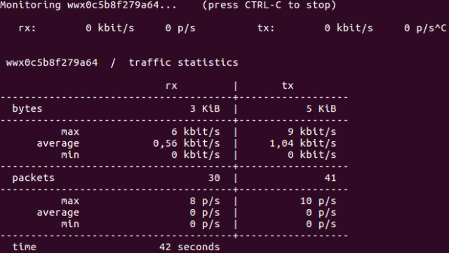 5 Tools to Monitor Network Bandwidth in Linux – Better Tech Tips