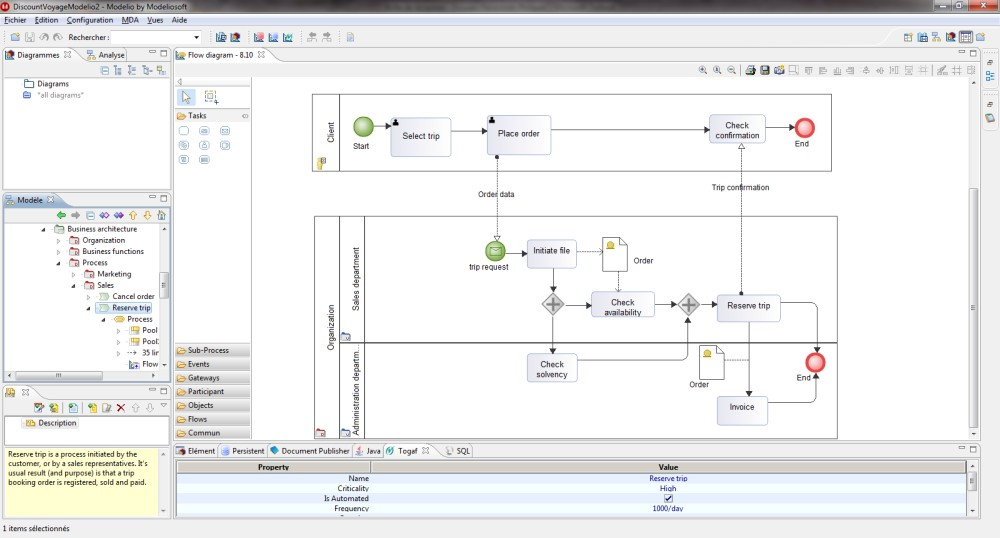 Diagram software open source images how to guide and Best open source flowchart software