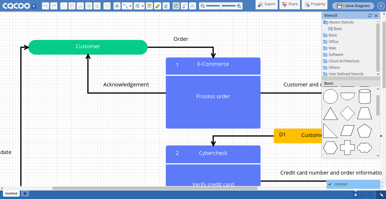 cacoo is a freemium visio alternative you can use this diagramming tool whether for personal use or as collaboration tol to work with your team free - Free Visio Type Software