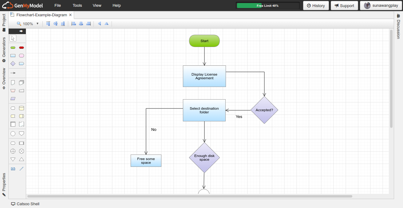 8 Online Flowchart Maker Tools You Can Use Anywhere Better