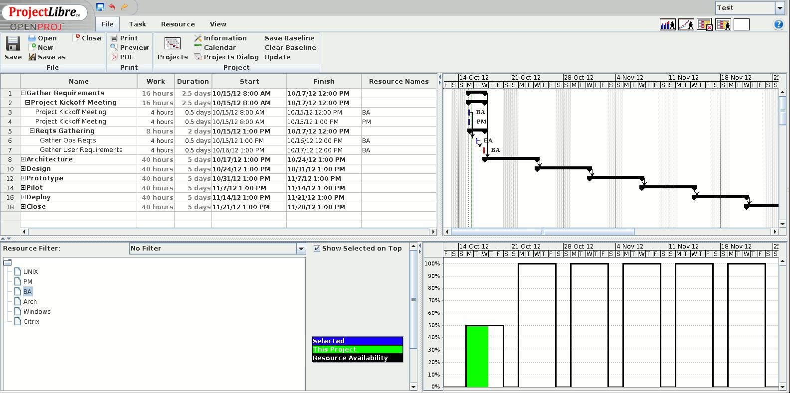 ganttproject vs projectlibre