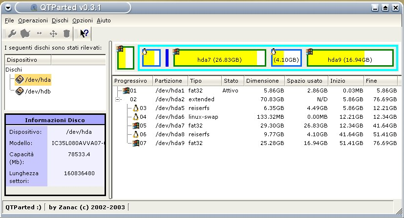 5 Best GUI-Based Open Source Partition Manager Tools