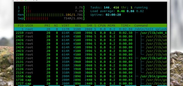 5 Commands to Check the Running Processes in Linux