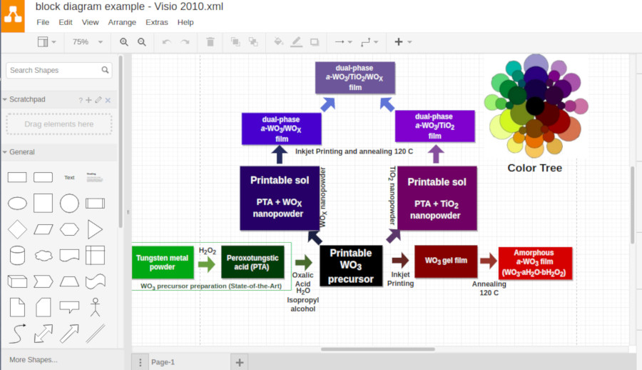 Download Visio Visio Viewer from Official Microsoft Download Center